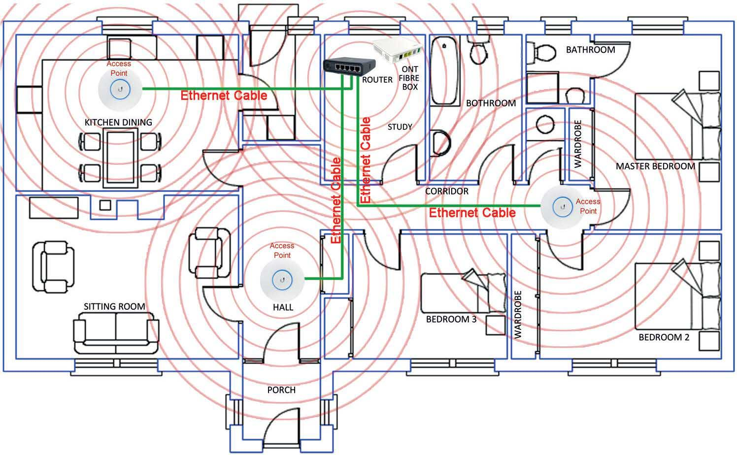 ACCESS-POINT-HOME-WIFI-NETWORK-img1